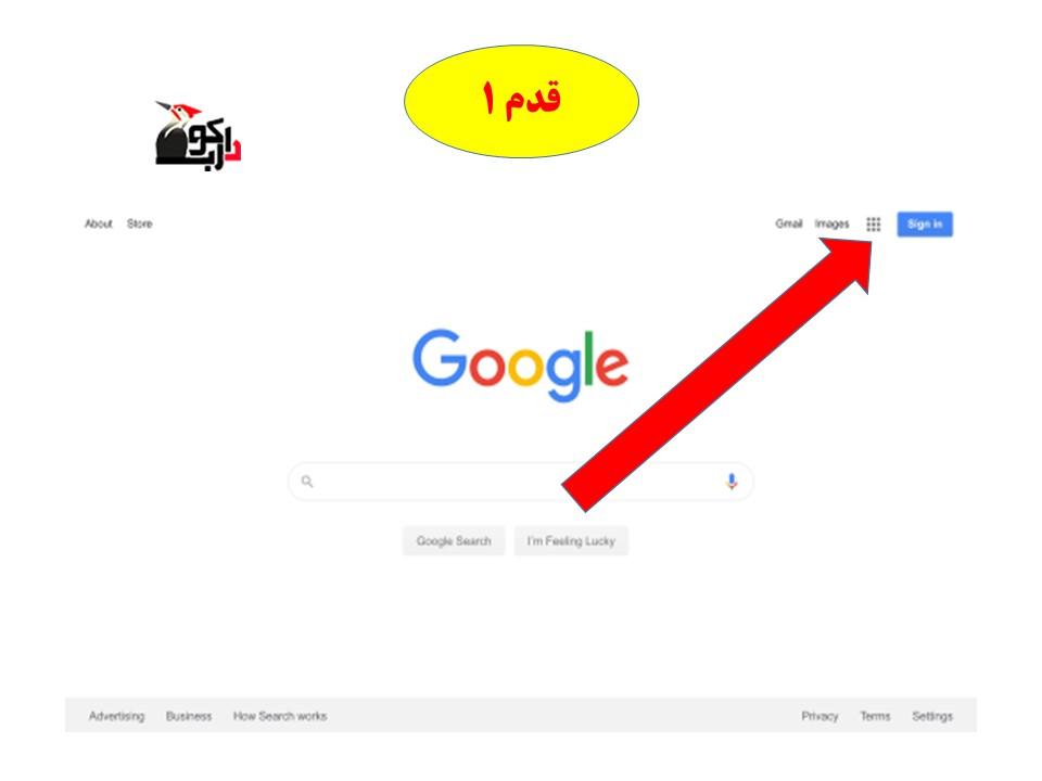 قدم اول ثبت سایت در گوگل مپ